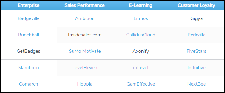 a guide for the best gamification platform